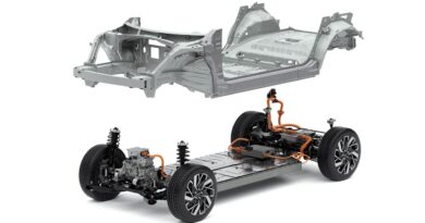 Nowa platforma podłogowa E-GMP marek Hyundai i Kia